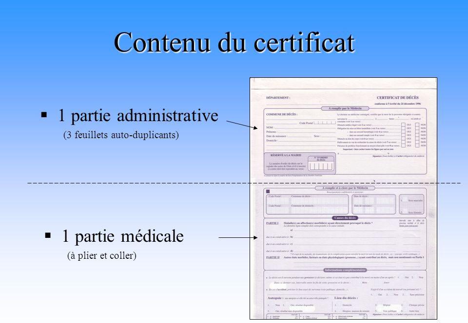 Contenu du certificat de décès.